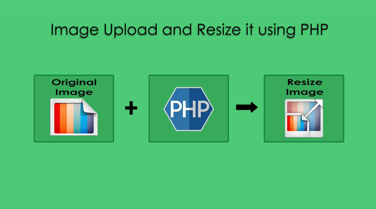 How to resize an image without stretching - PHP