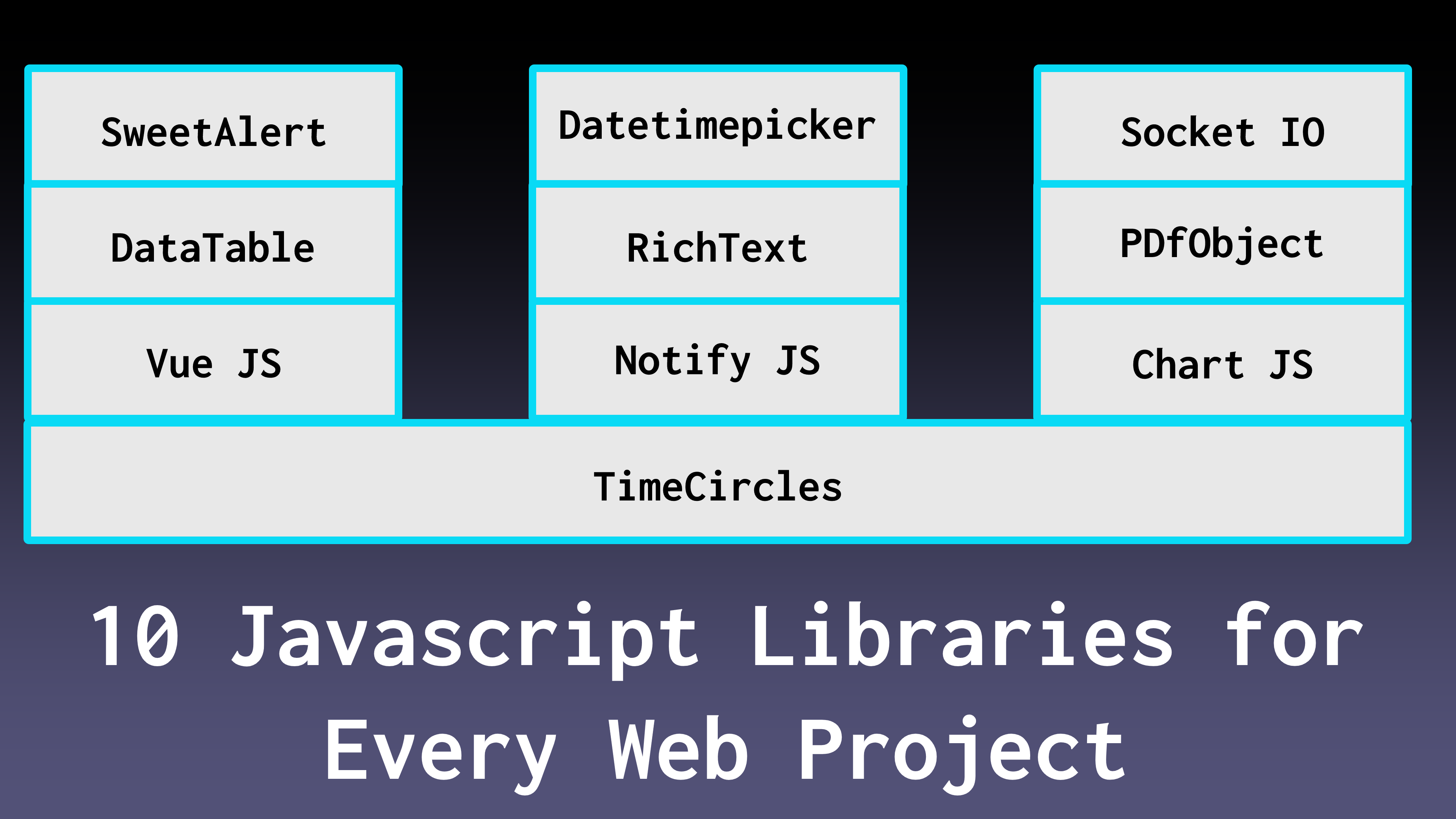 10 Javascript Libraries for Every Web Project